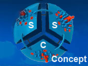 Firma SCS Concept Security Consulting Service aus Berlin